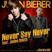 Never Say Never Songs