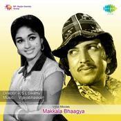 Makkala Bhaagya Songs