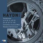 Haydn Edition Volume 1 - Famous Symphonies Songs