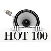 Believe It (Originally By Meek Mill Feat. Rick Ross) [Karaoke / Instrumental] - Single Songs