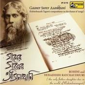 Gaaner Surer Asankhani Songs