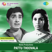 Sri Krishna Parundu Songs