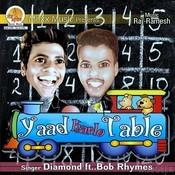 Yaad Karlo Table Songs