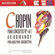 Chopin: Piano Concertos 1 & 2 Songs