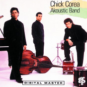 Chick Corea Akoustic Band Songs