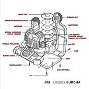 Jukebox Buddha Songs