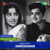 Anveshanam Songs