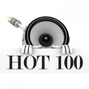 Out Of My Head (Originally By Lupe Fiasco Feat. Trey Songz) [Karaoke / Instrumental] - Single Songs