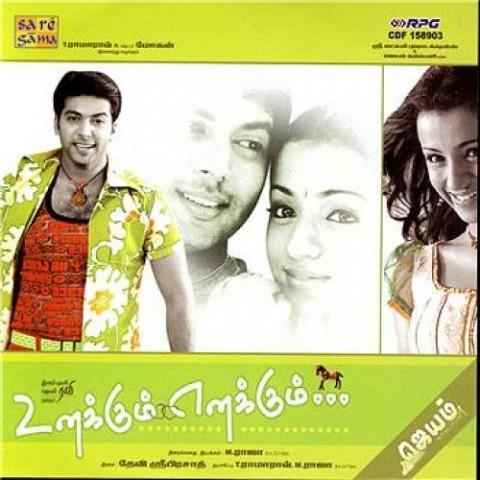 anandam video songs free download