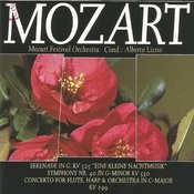 Mozart Songs
