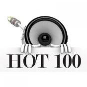 The Motto (Originally By Drake Feat. Lil Wayne) [Karaoke / Instrumental] - Single Songs