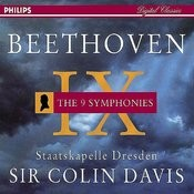Beethoven: The Symphonies (6 Cds) Songs